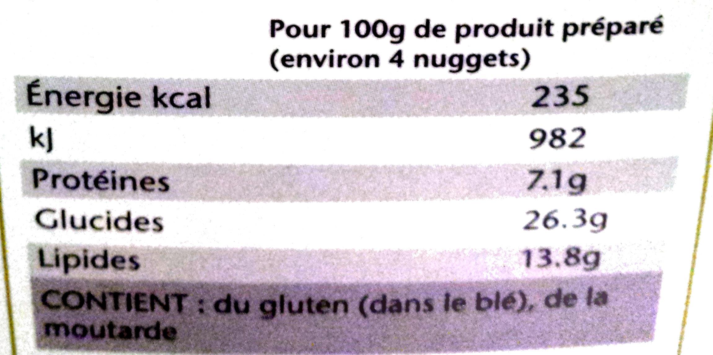 Falafel - Ernæringsfakta