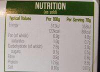 Wine - Valori nutrizionali - en