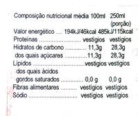 Grenades - Informação nutricional