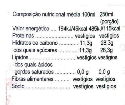 Grenades - Nutrition facts