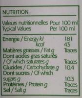Thé vert aronia et myrtille - Voedigswaarden