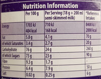 Hot Chocolate - Nutrition facts - en