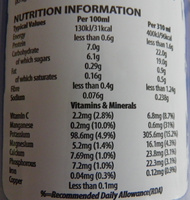 Coconut Water - Informations nutritionnelles - fr