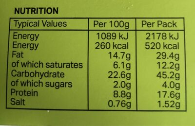 Cheddar cheese wrap - Nutrition facts