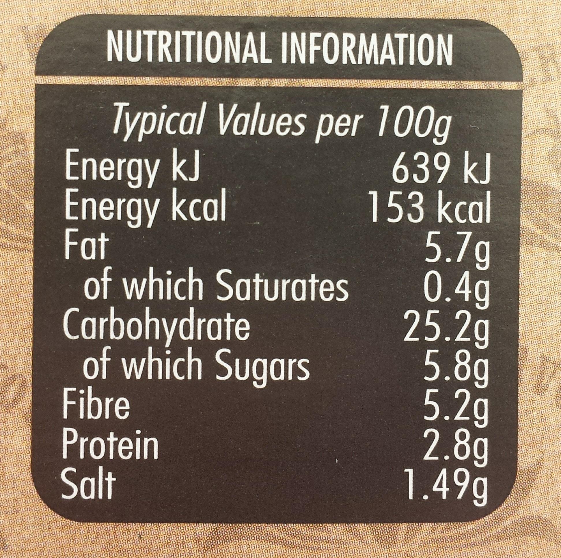 Beetroot Burger - Informations nutritionnelles - en