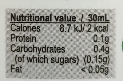 Micromax - Nutrition facts - en