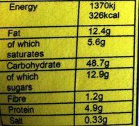 NAN WONG BAO - Informations nutritionnelles - en