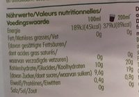 Apple & berry juice never from concentrate - Informations nutritionnelles