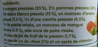 Jus Tutti Frutti - Ingrediënten - fr
