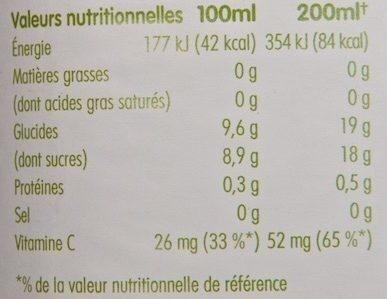 Innocent jus pomme & framboise 900ml - Valori nutrizionali - fr