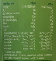Invigorate - Nutrition facts - en
