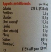 Smoothie fraises et bananes - Informations nutritionnelles