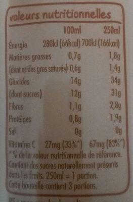 C'est parti mon coco - Nutrition facts