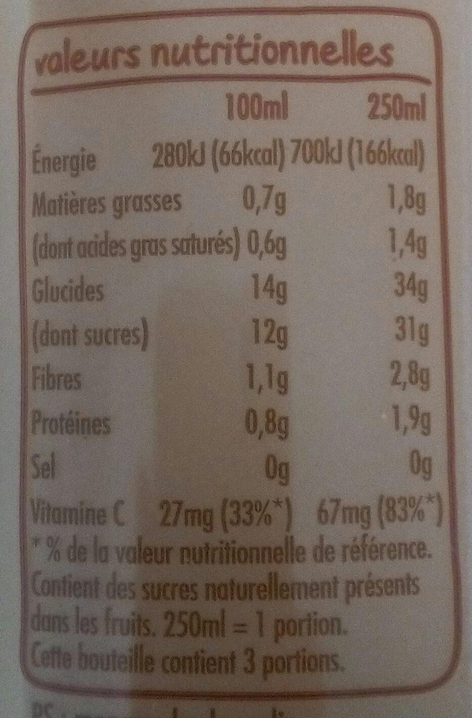 C'est parti mon coco - Nutrition facts - fr