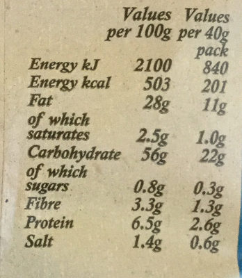 Popcorn Lightly Sea Salt - Informations nutritionnelles