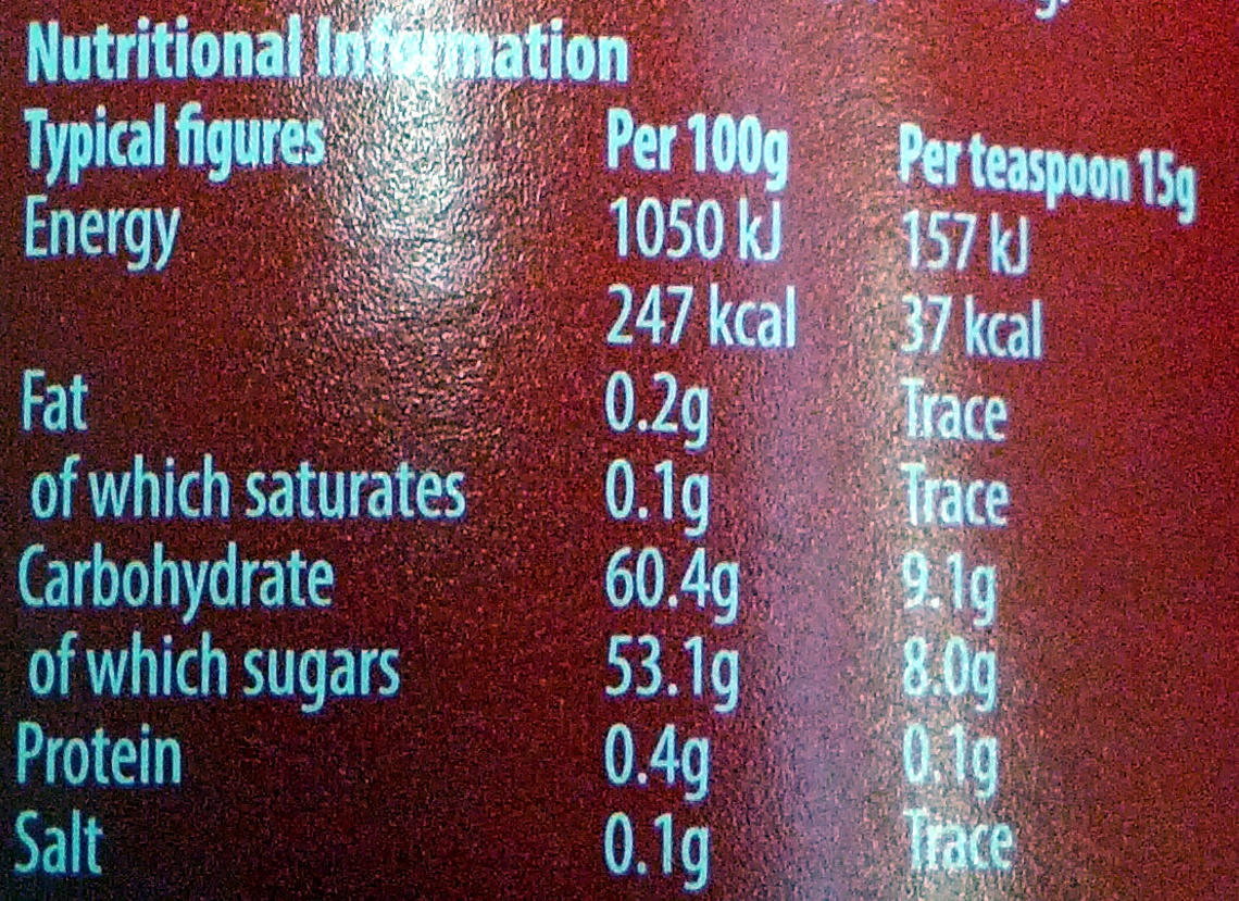 Strawberry Jam - Nutrition facts
