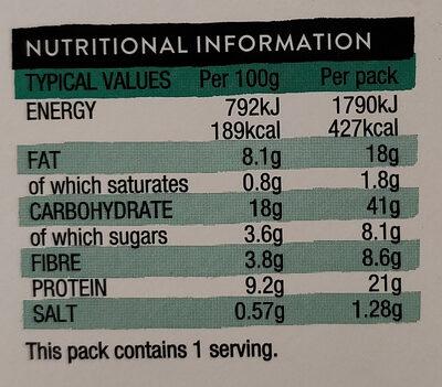 - Informations nutritionnelles - en