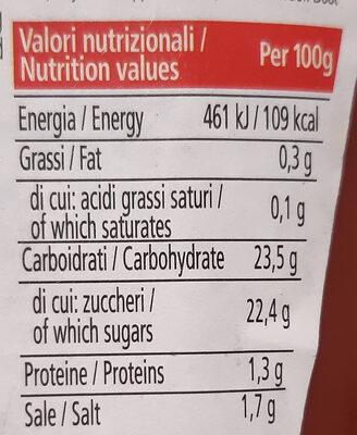 Tomato Ketchup Piccante - Valori nutrizionali - it