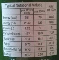 Rochester Ginger Drink - Nutrition facts - en