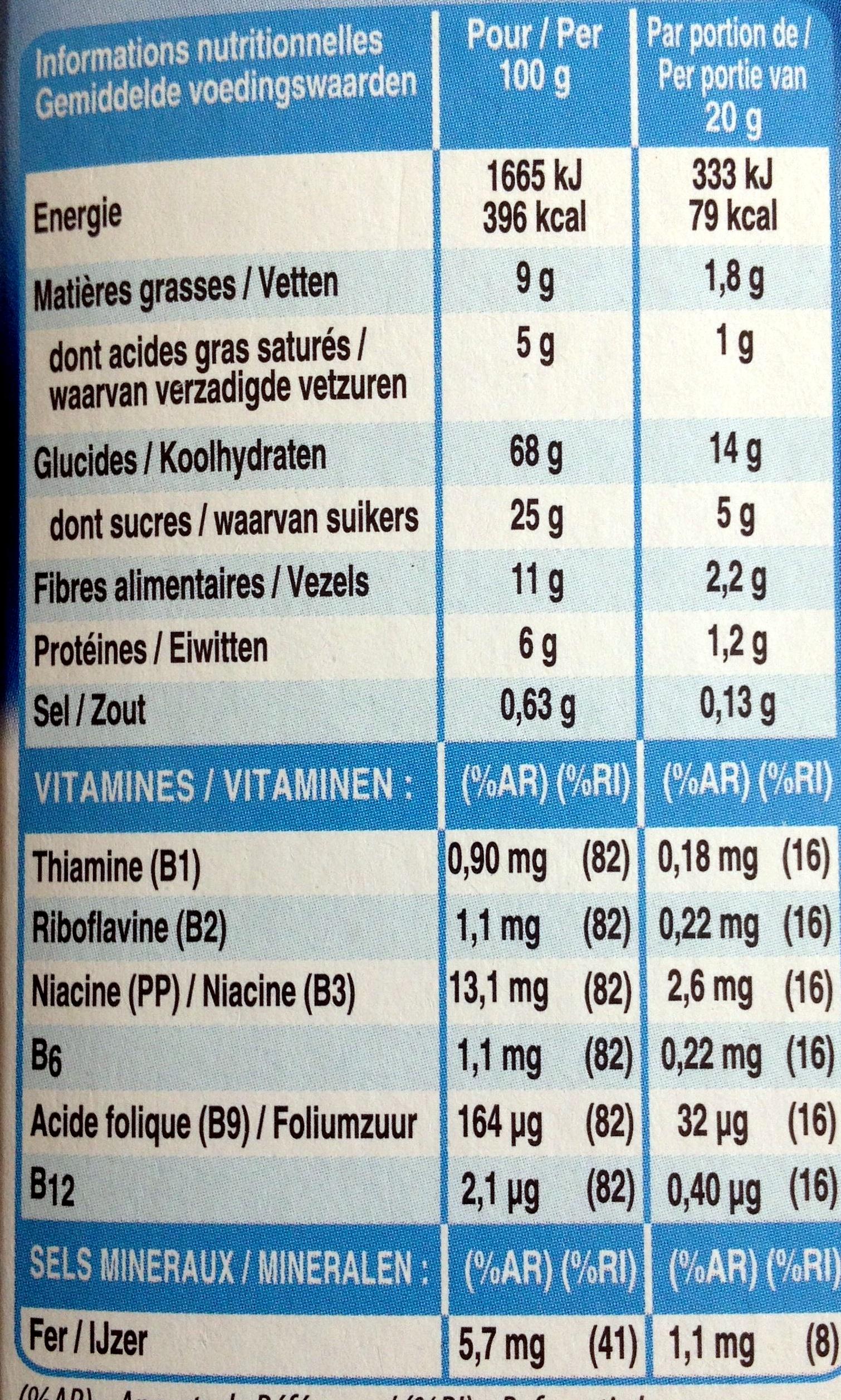 Barre de céréales - Nutrition facts