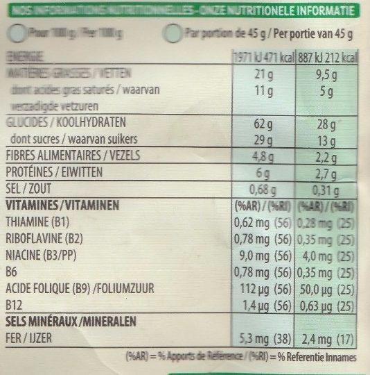 Extra pépites - Nutrition facts
