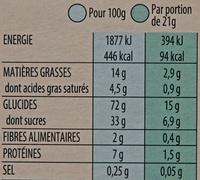 Trésor Sticks Chocolat au Lait - Voedingswaarden