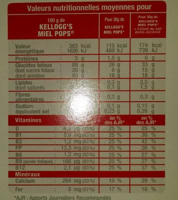 Miel pops - Informations nutritionnelles