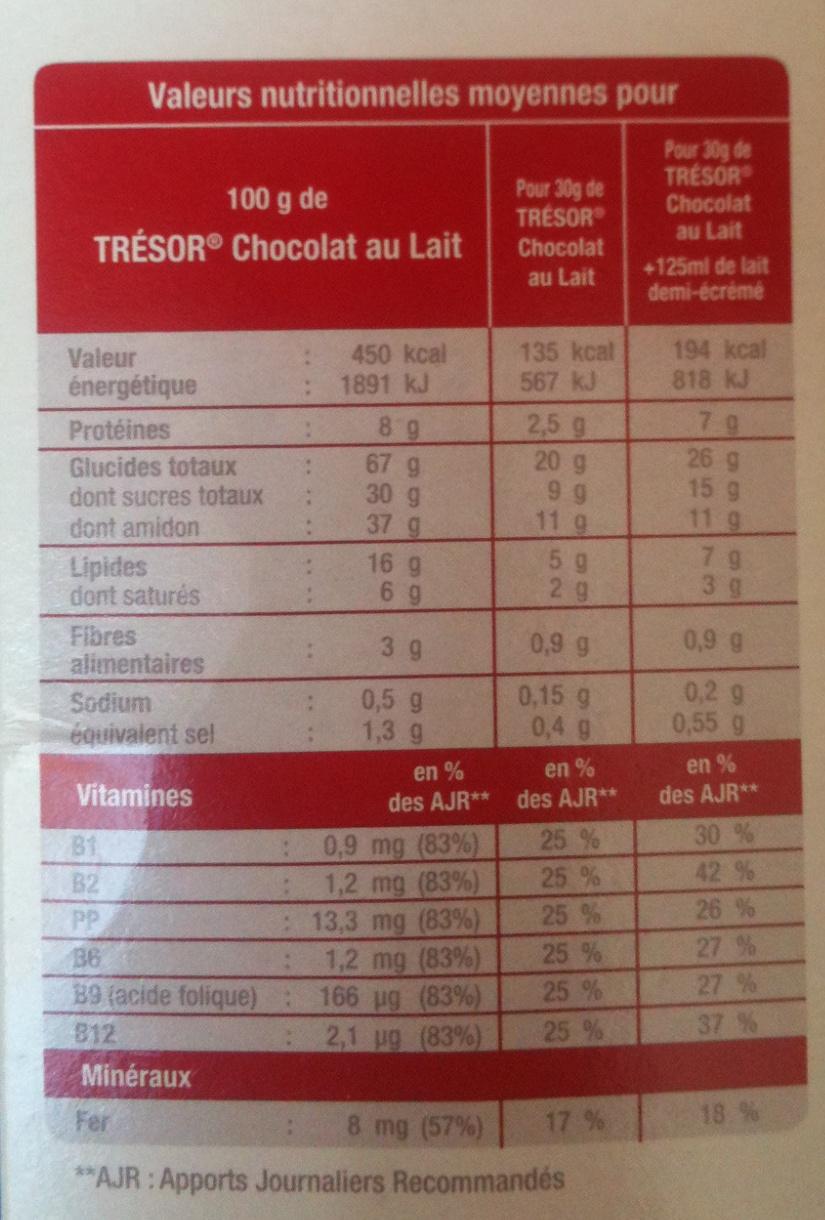 Trésor - Chocolat Au Lait - Nutrition facts - fr