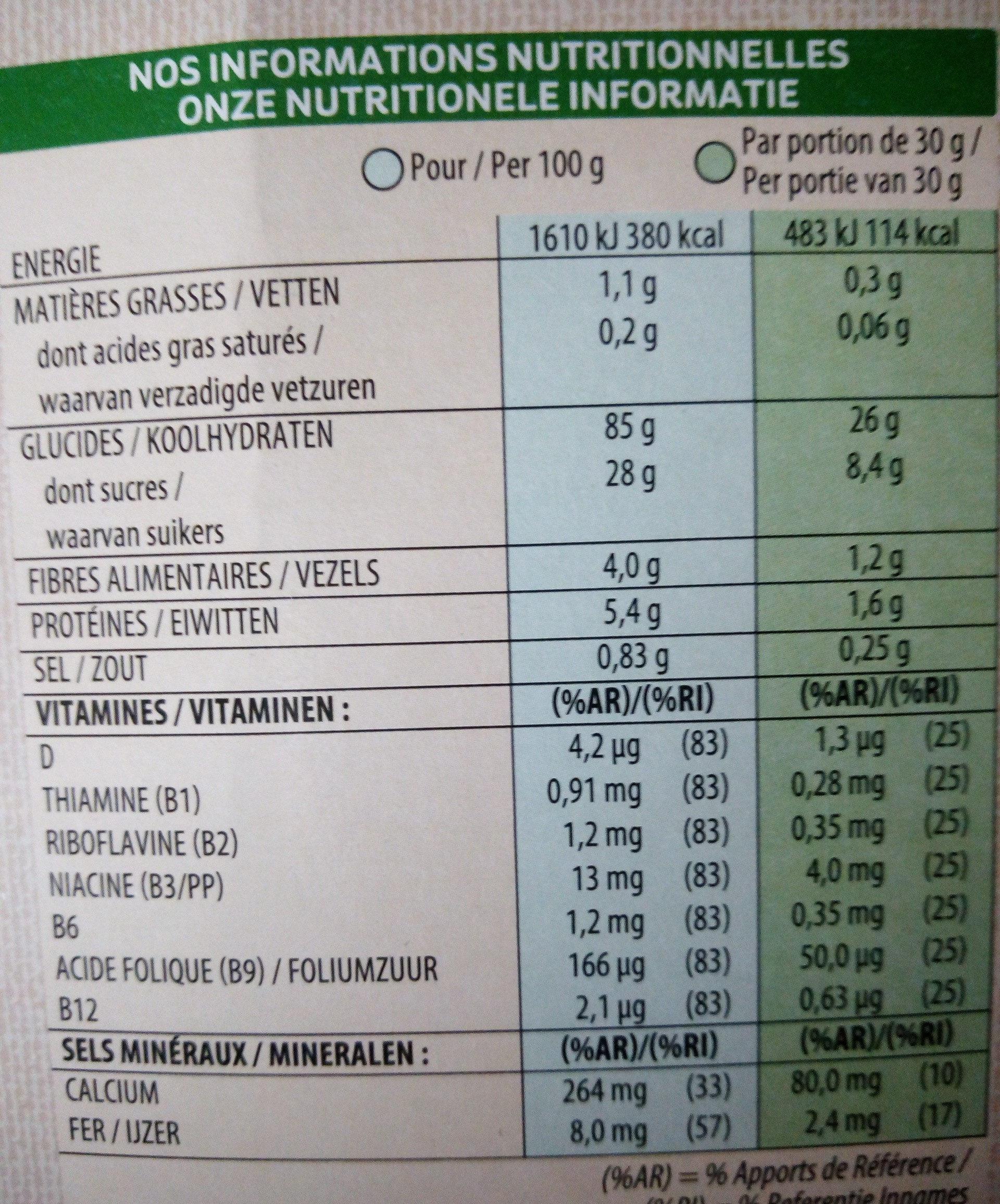 Honey pops - Voedingswaarden
