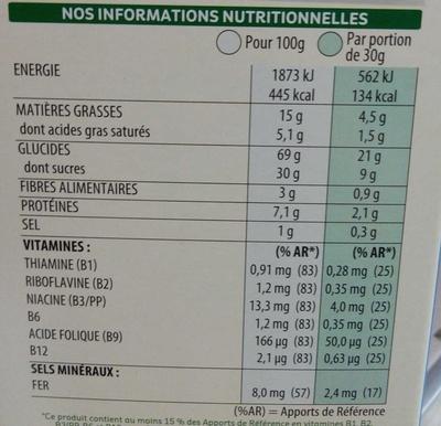 Trésor - Nutrition facts