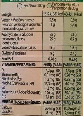 Coco Pops Chocos - Nutrition facts