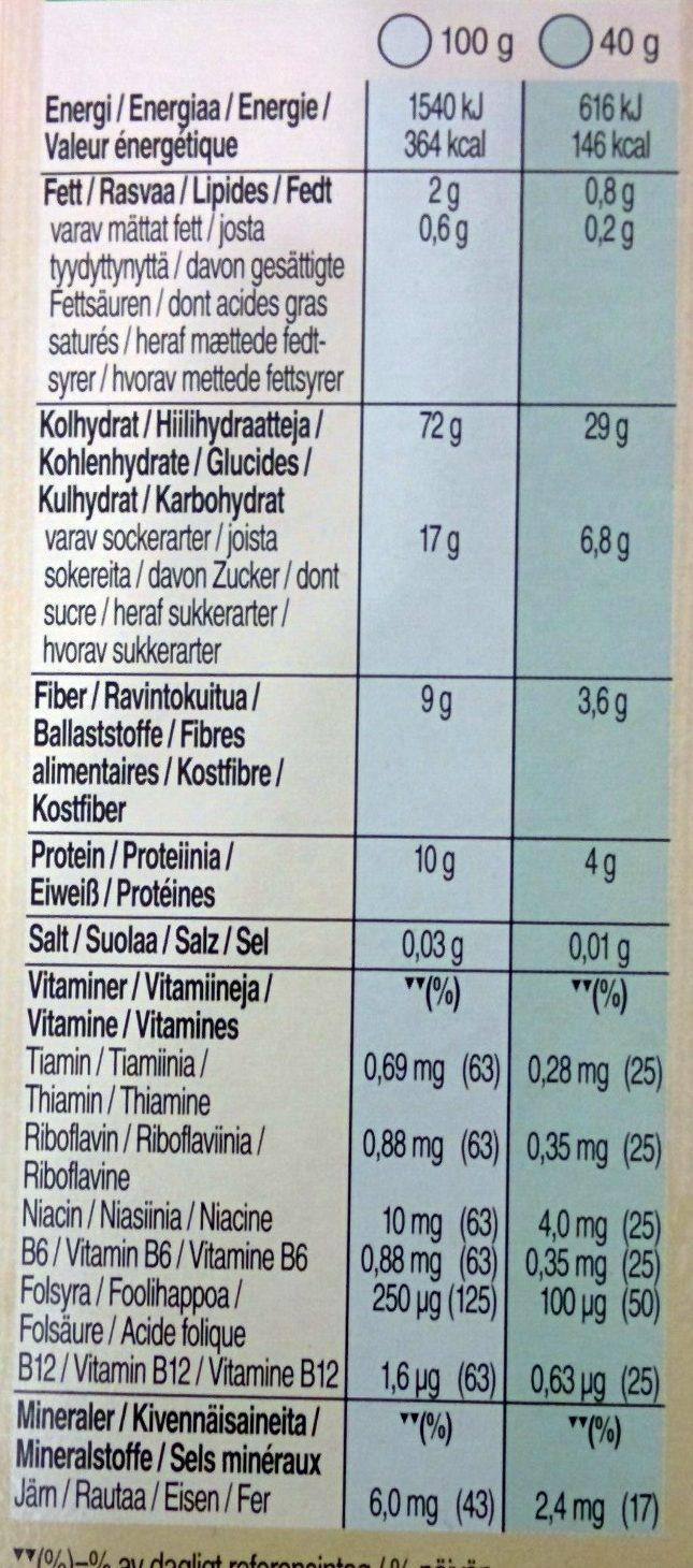 Toppas - Valori nutrizionali - de