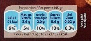 All-Bran Choco - Voedingswaarden