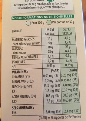 Trésor - Nutrition facts