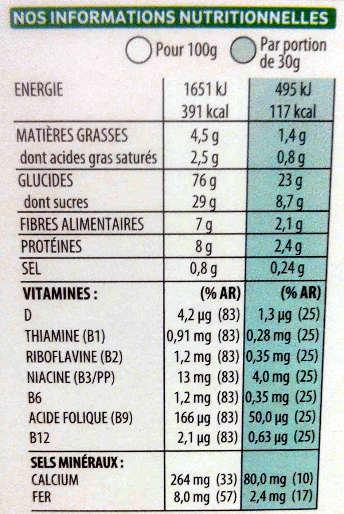 Coco Pops Croco Copters - Informations nutritionnelles