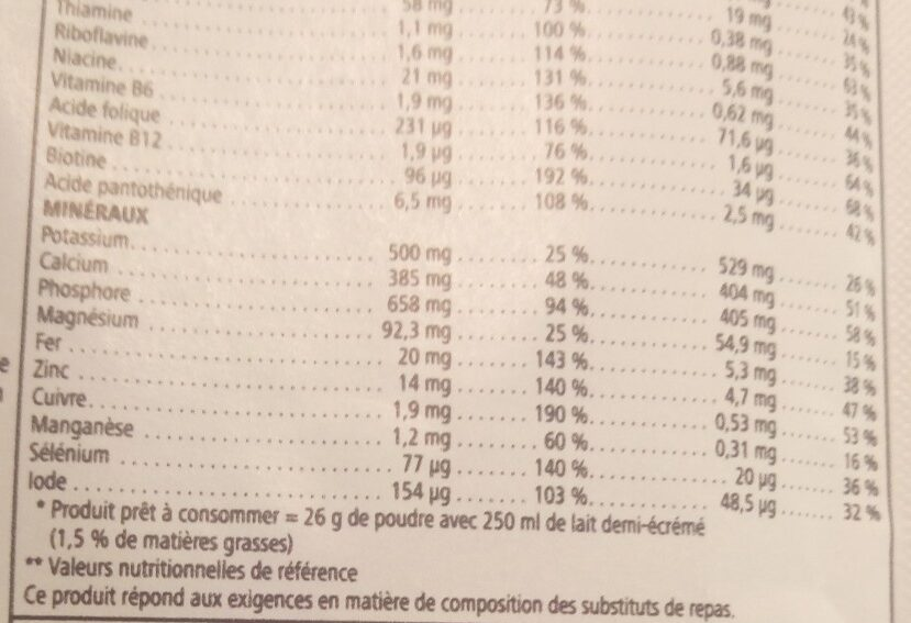 Herbalife boisson vanille creme - Nutrition facts - fr