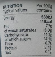 Champagne Rhubarb Yogurt - Nutrition facts - en