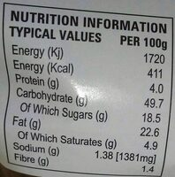 Dark Chocolate Iced Muffins - Nutrition facts - en