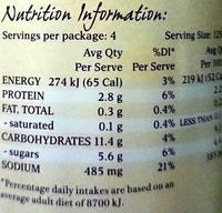 Christophes Summer Vegetable - Nutrition facts - en