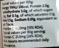 Trimmed Spring Onions - Nutrition facts