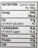 Mint Sauce - Nutrition facts