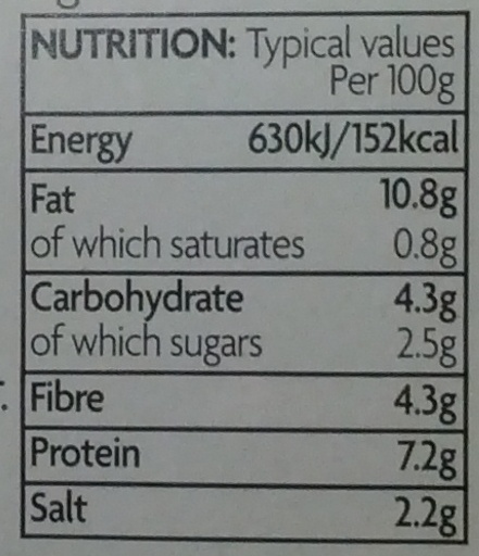 Tewkesbury Mustard - Nutrition facts
