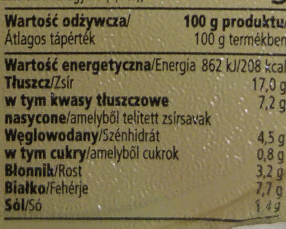 Pasztet drobiowo-wieprzowy z czosnkiem. - Wartości odżywcze - pl
