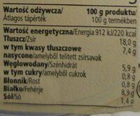 Pasztet wieprzowy - Wartości odżywcze - pl
