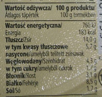 Pasztet drobiowy z pomidorami - Wartości odżywcze - pl