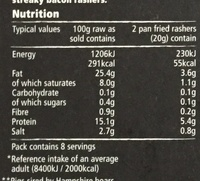 Smoked Streaky Dry Cure Bacon - Nutrition facts - en