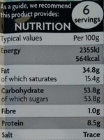 White chocolate - Nutrition facts