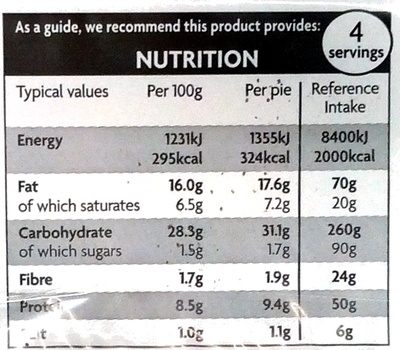 4 Pork Pies - Nutrition facts