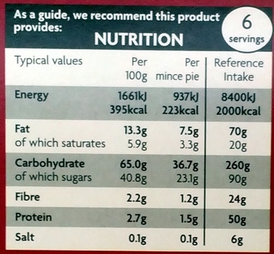 Iced mince pies - Nutrition facts - en