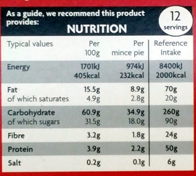 12 Mince Pies - Nutrition facts